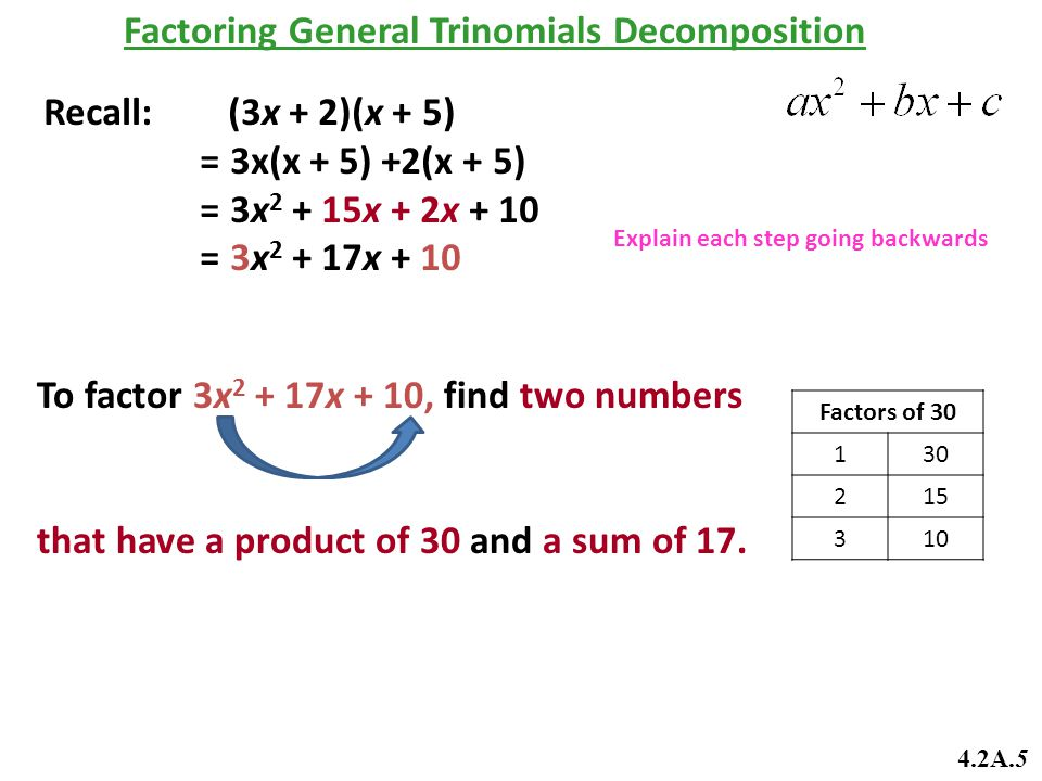 Factoring General Trinomials Decomposition