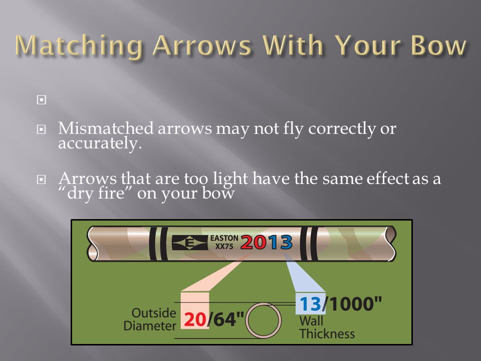 Matching Arrows With Your Bow