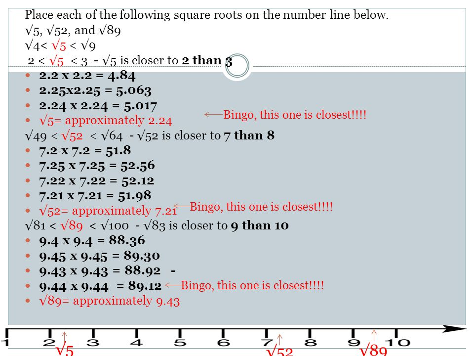 Place each of the following square roots on the number line below.
