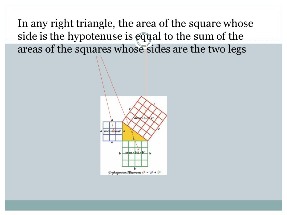 In any right triangle, the area of the square whose side is the hypotenuse is equal to the sum of the areas of the squares whose sides are the two legs