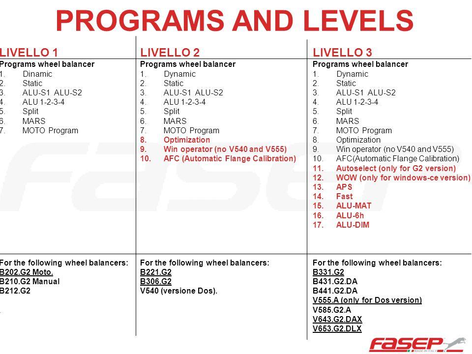 PROGRAMS AND LEVELS LIVELLO 1 LIVELLO 2 LIVELLO 3