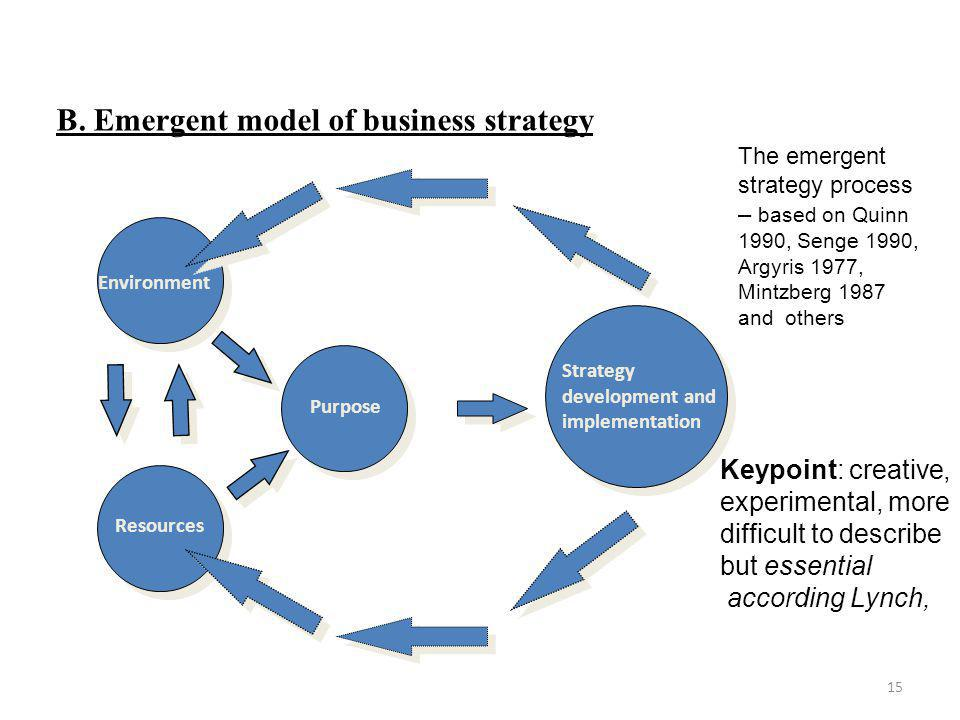 B. Emergent model of business strategy