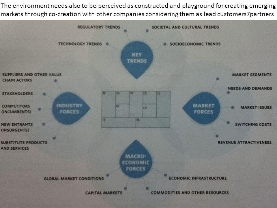 The environment needs also to be perceived as constructed and playground for creating emerging markets through co-creation with other companies considering them as lead customers7partners