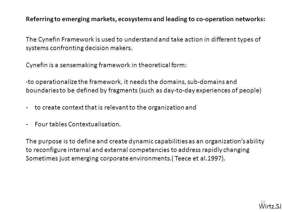 Referring to emerging markets, ecosystems and leading to co-operation networks: