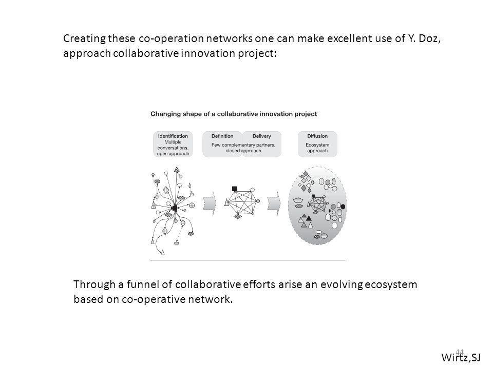 Creating these co-operation networks one can make excellent use of Y