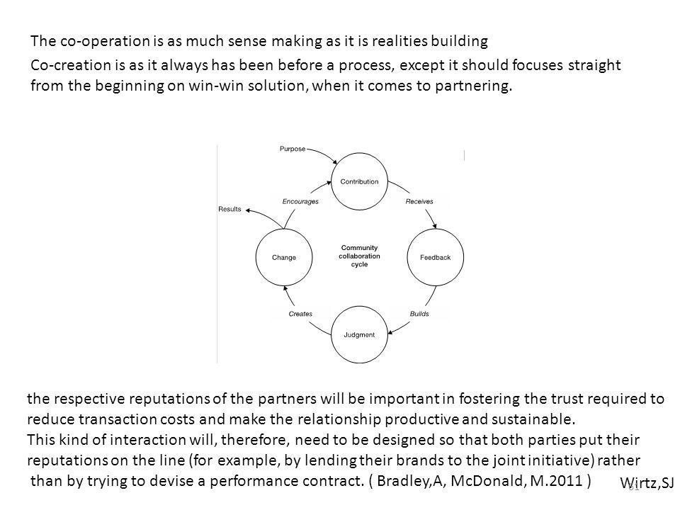 The co-operation is as much sense making as it is realities building