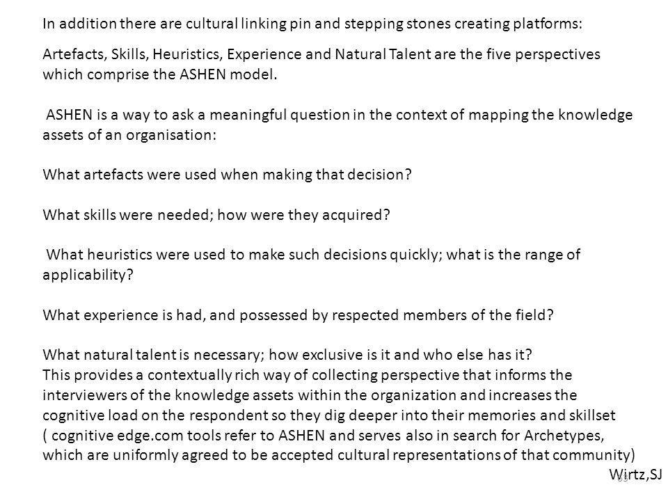 In addition there are cultural linking pin and stepping stones creating platforms: