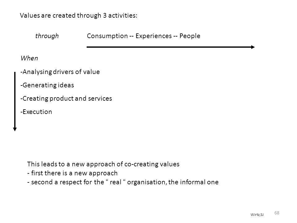 Values are created through 3 activities: