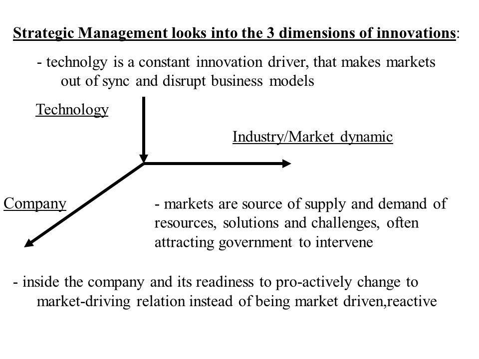 Strategic Management looks into the 3 dimensions of innovations: