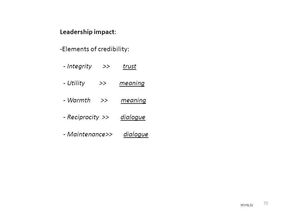 -Elements of credibility: - Integrity >> trust