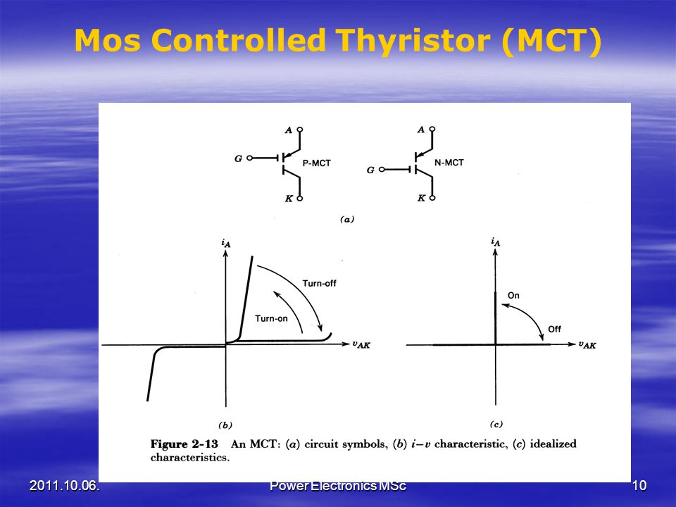 Mos Controlled Thyristor (MCT)