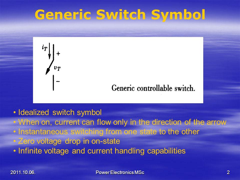 Generic Switch Symbol Idealized switch symbol