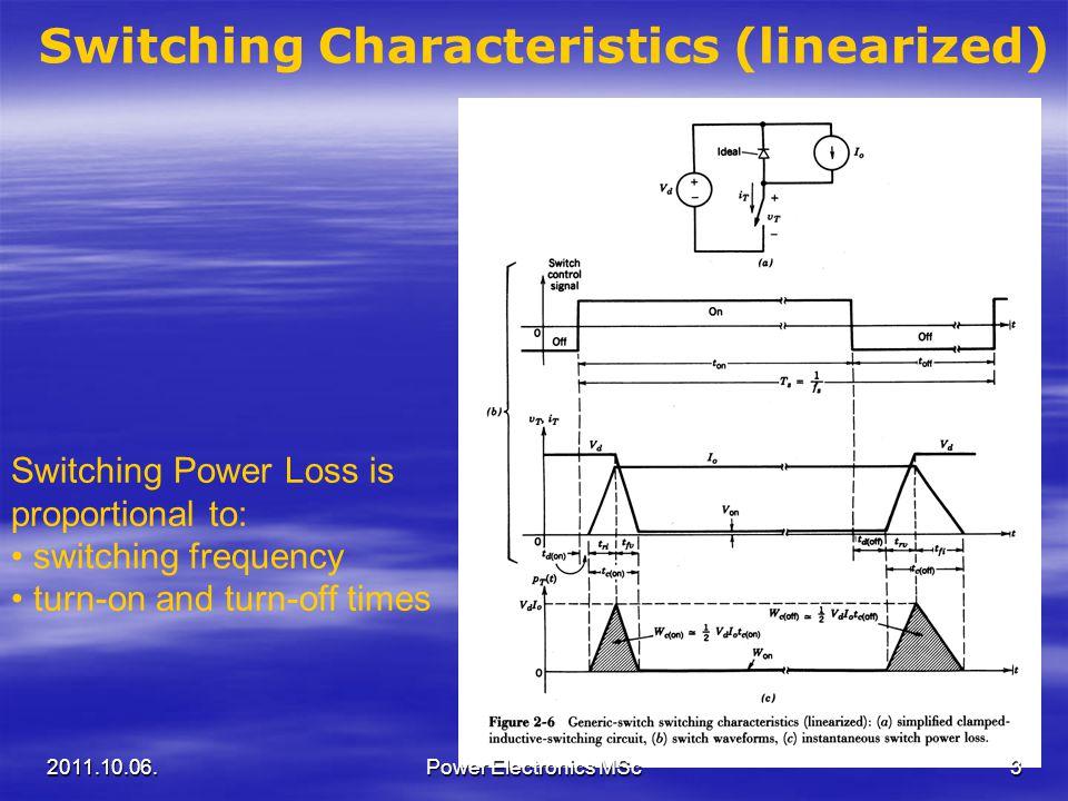Switching Characteristics (linearized)