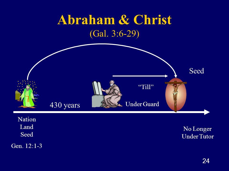 Abraham & Christ (Gal. 3:6-29)