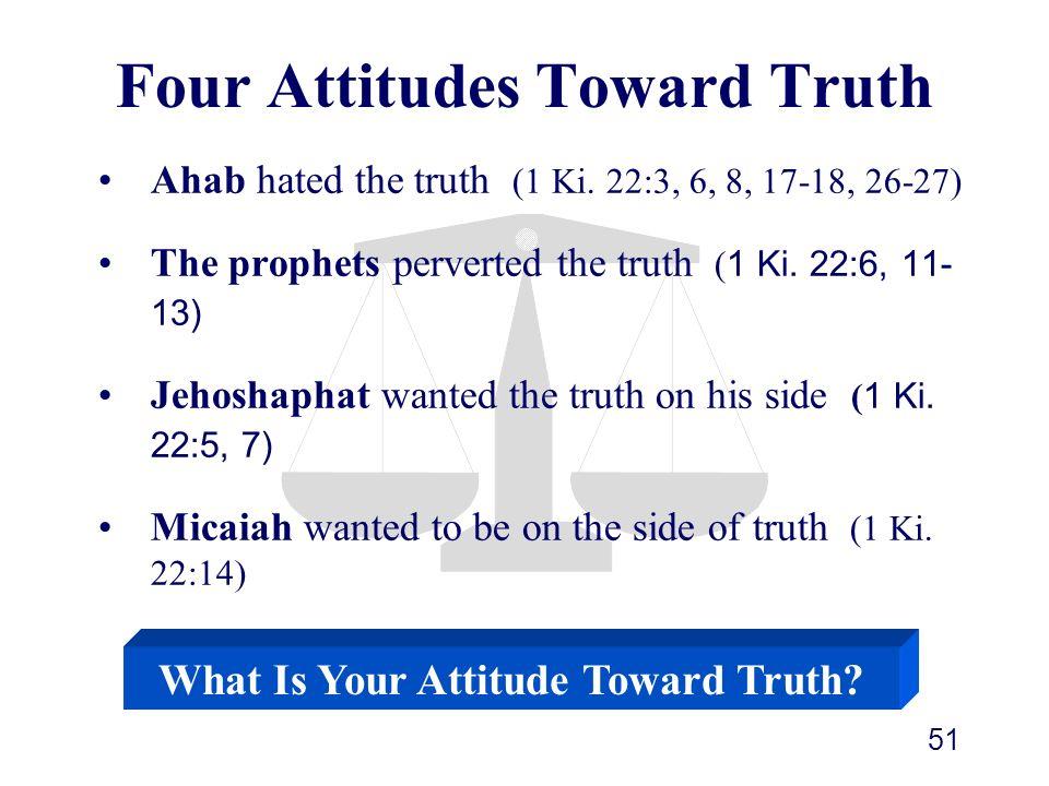 Four Attitudes Toward Truth