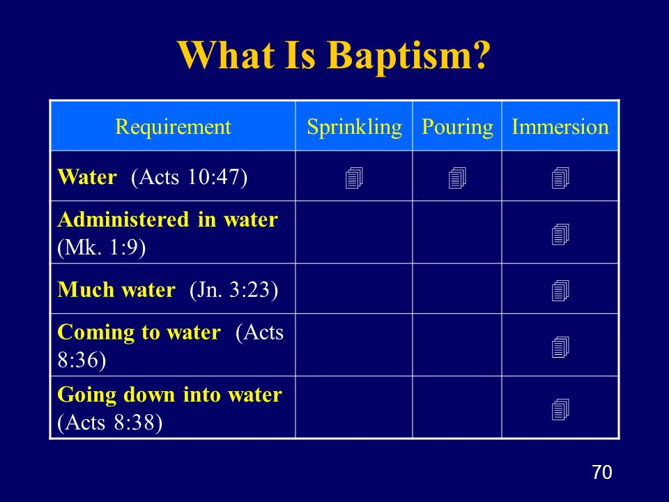 What Is Baptism Requirement Sprinkling Pouring Immersion