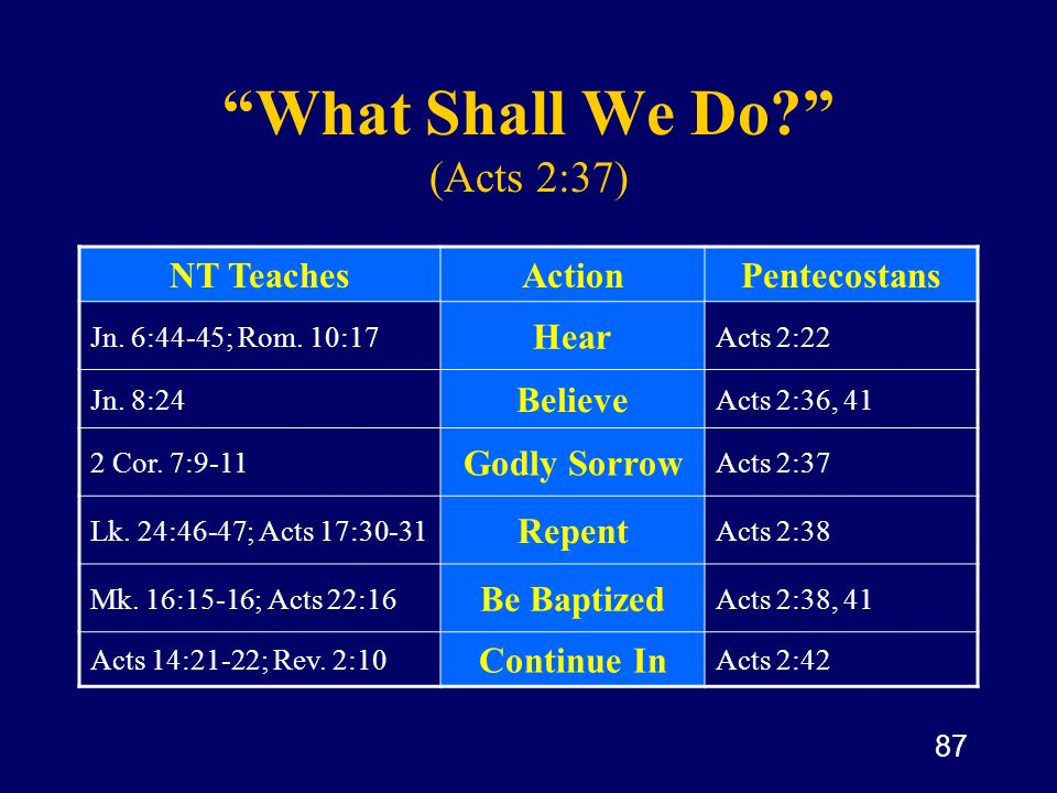 What Shall We Do (Acts 2:37)