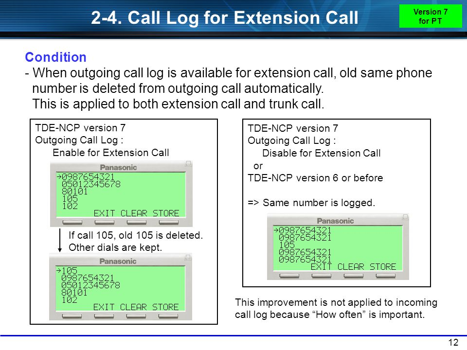 2-4. Call Log for Extension Call