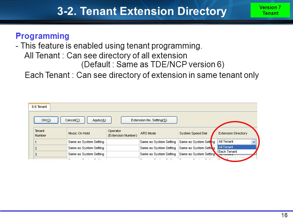 3-2. Tenant Extension Directory
