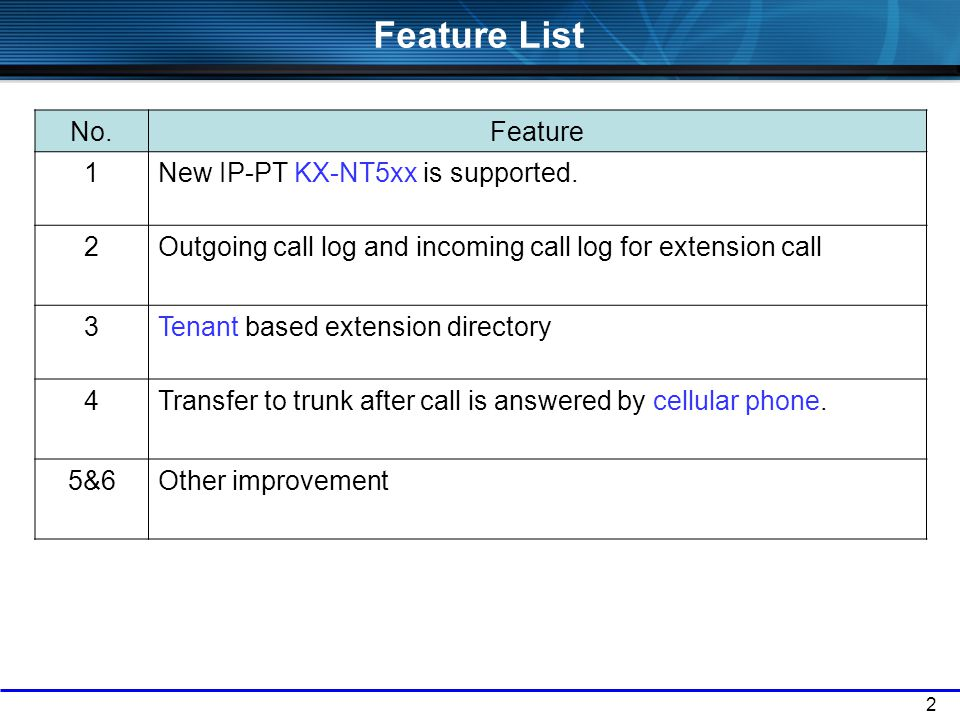 Feature List No. Feature 1 New IP-PT KX-NT5xx is supported. 2