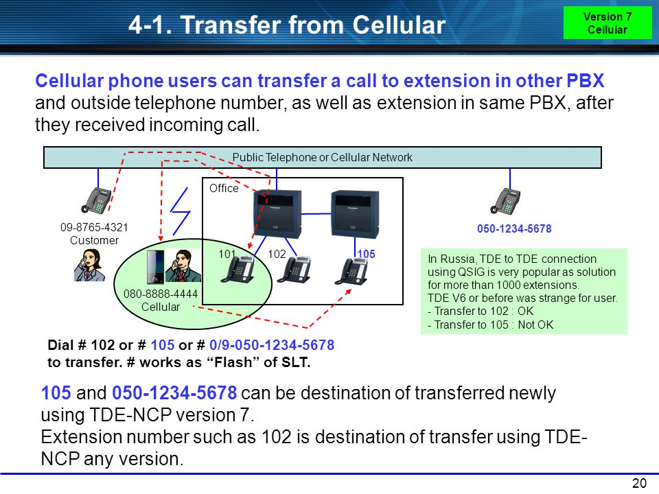 Public Telephone or Cellular Network