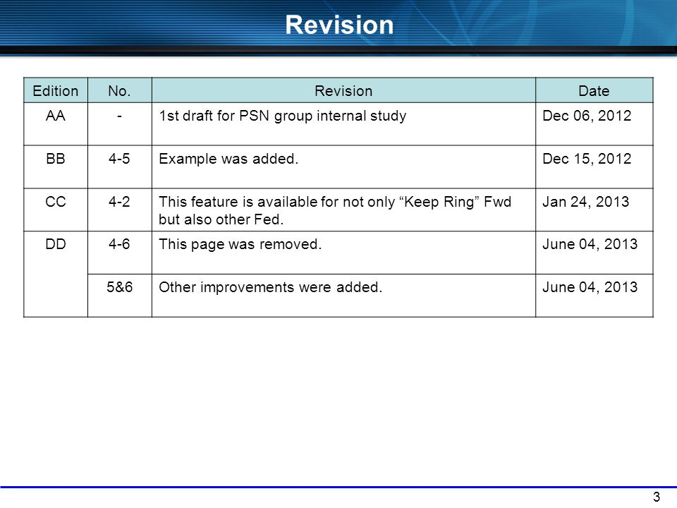 Revision Edition No. Revision Date AA -