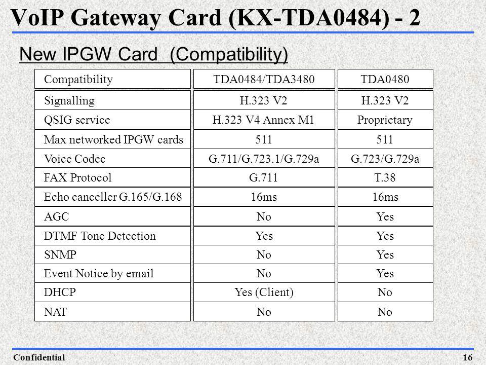 VoIP Gateway Card (KX-TDA0484) - 2