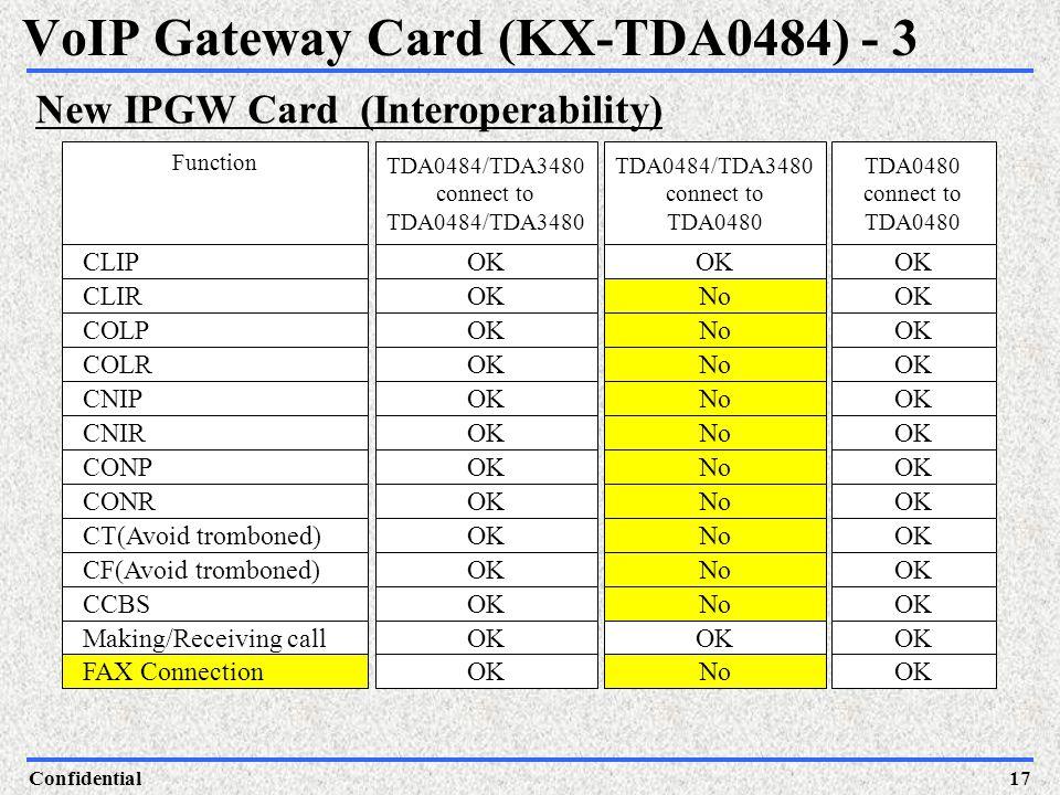 VoIP Gateway Card (KX-TDA0484) - 3