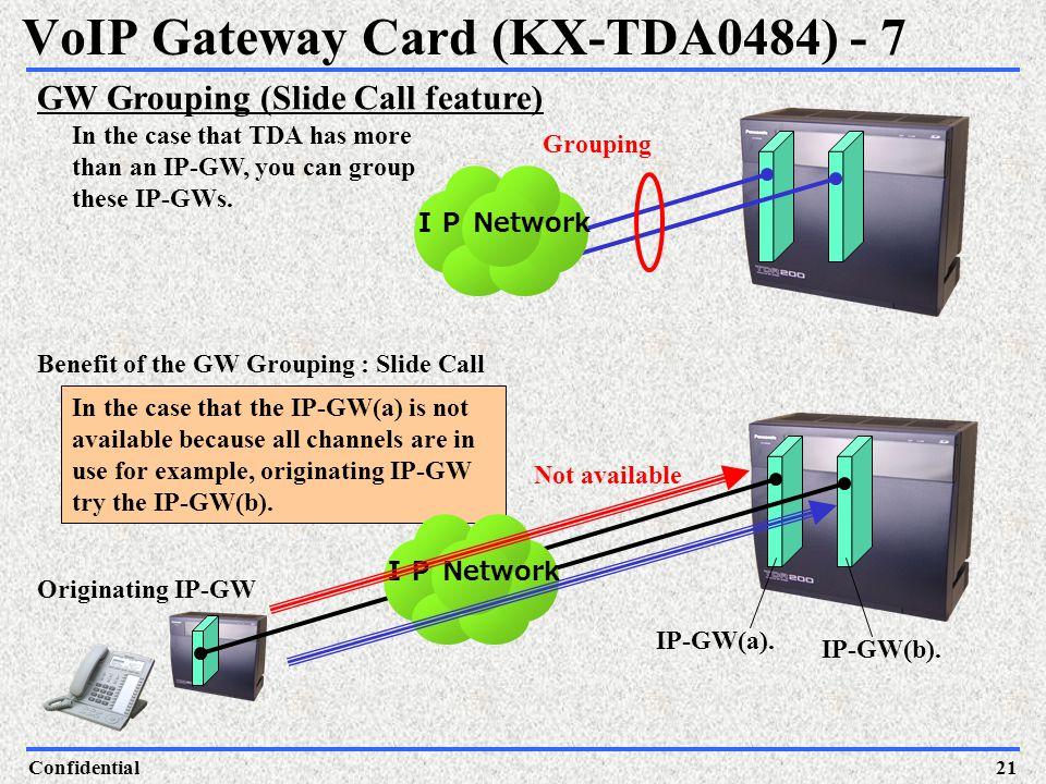 VoIP Gateway Card (KX-TDA0484) - 7