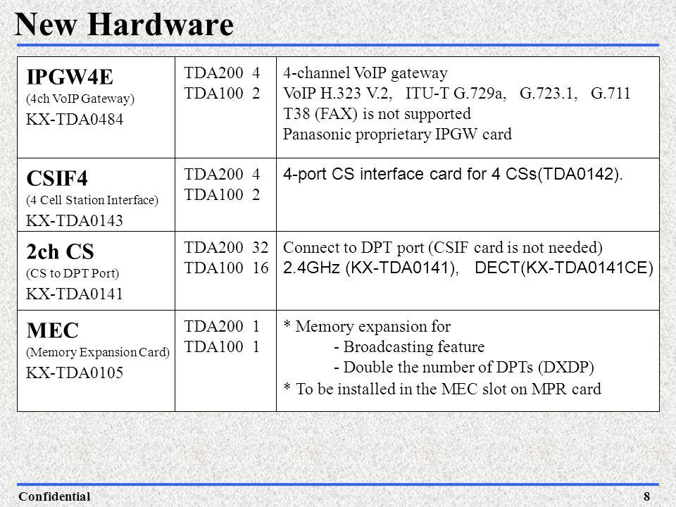 New Hardware IPGW4E CSIF4 2ch CS MEC KX-TDA0484 TDA200 4 TDA100 2