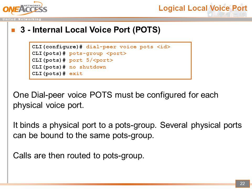3 - Internal Local Voice Port (POTS)