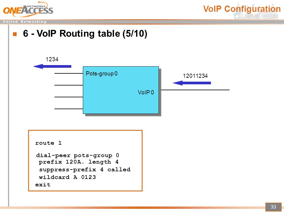 6 - VoIP Routing table (5/10)