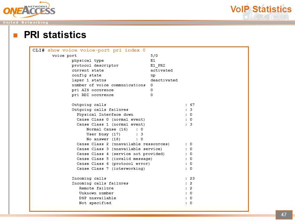 PRI statistics VoIP Statistics CLI# show voice voice-port pri index 0