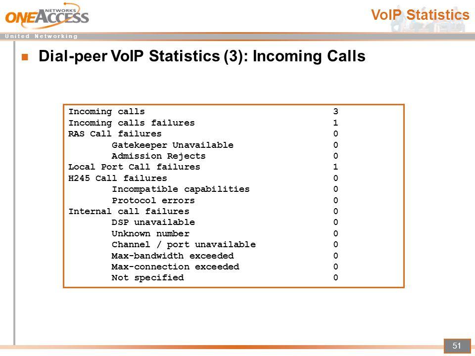 Dial-peer VoIP Statistics (3): Incoming Calls