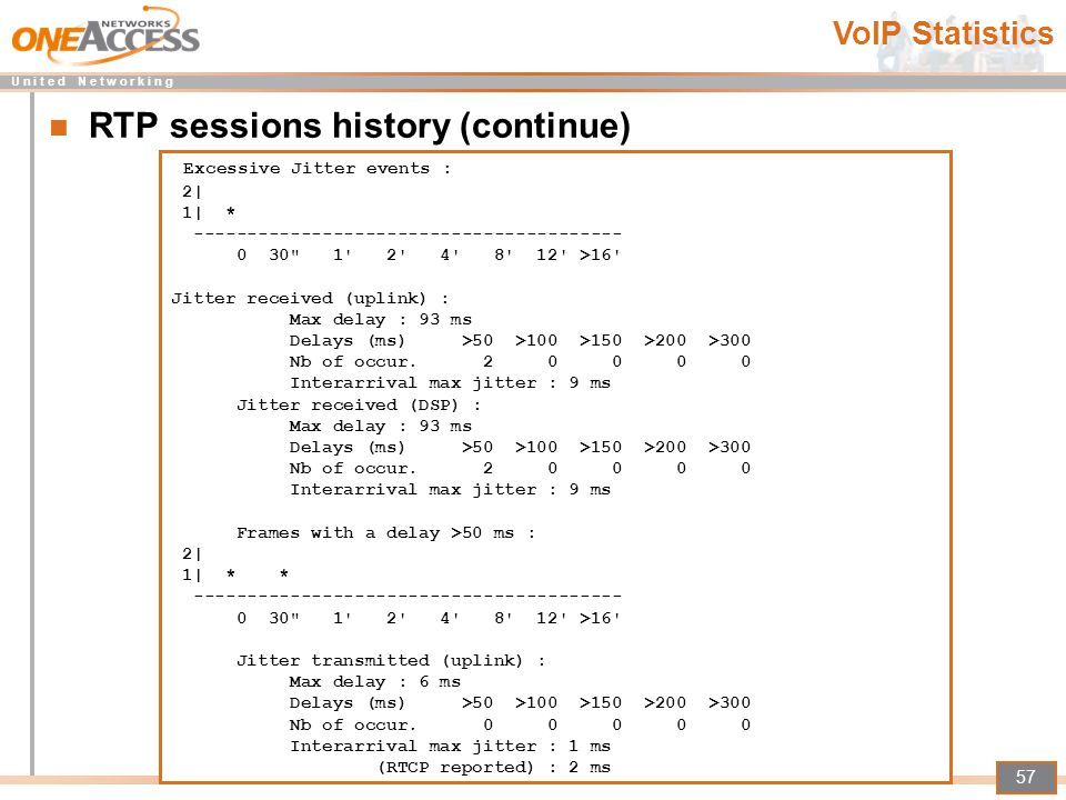 RTP sessions history (continue)