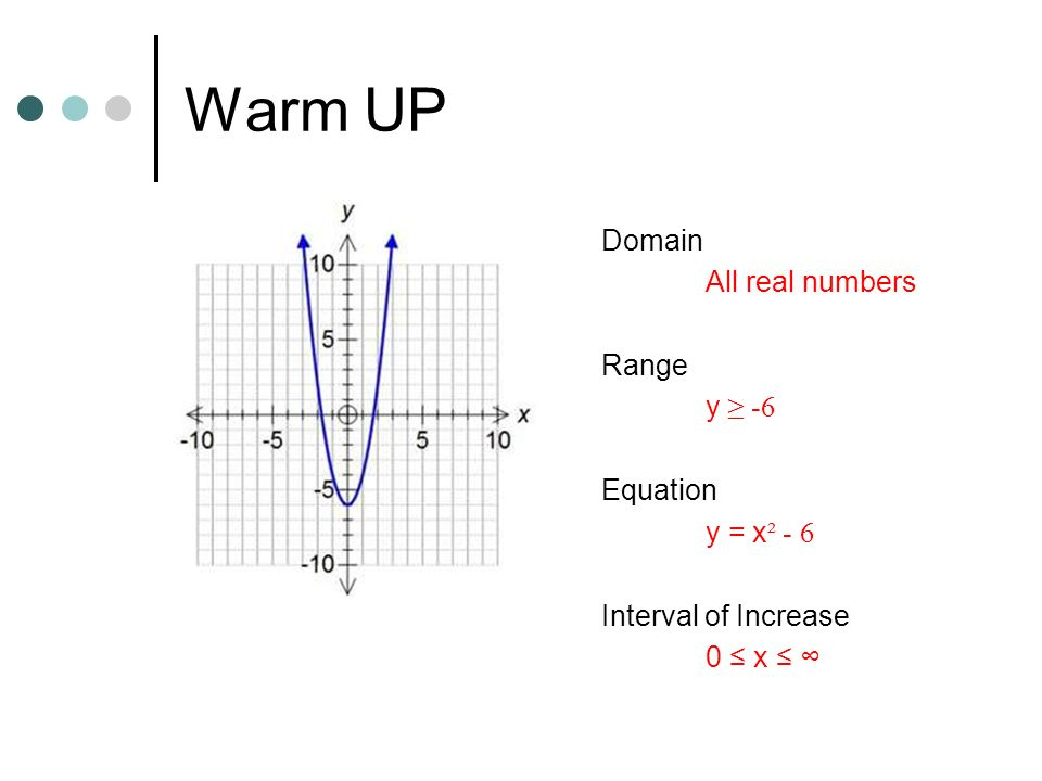 Warm UP Domain All real numbers Range y ≥ -6 Equation y = x² - 6