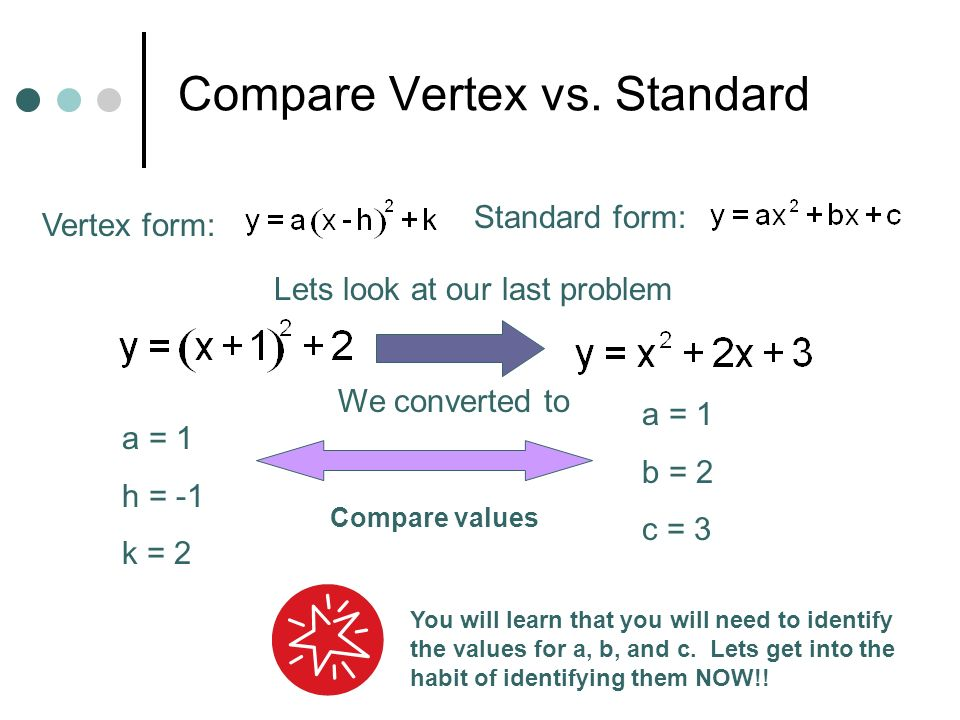 Compare Vertex vs. Standard
