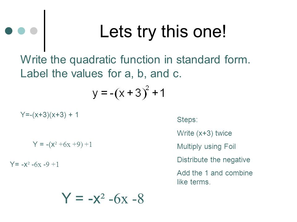 Lets try this one! Y = -x² -6x -8