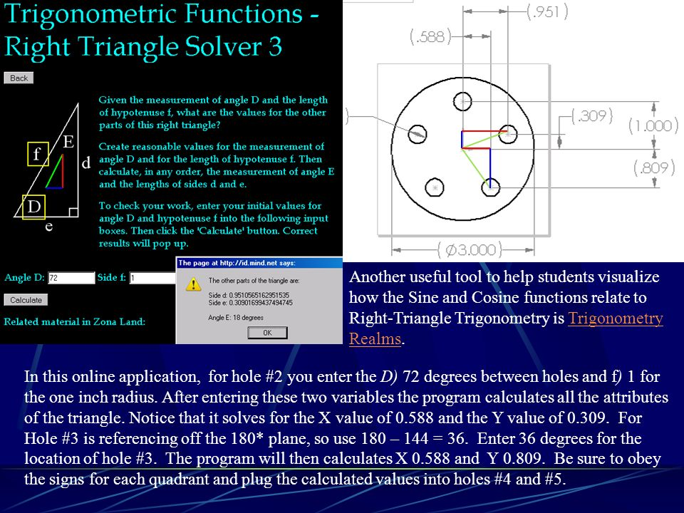 using technology to teach trigonometry by dan adamchick ppt  another useful tool to help students visualize how the sine and cosine functions relate to right