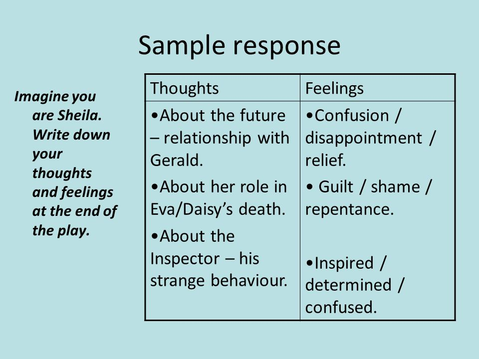 Sample response Thoughts Feelings