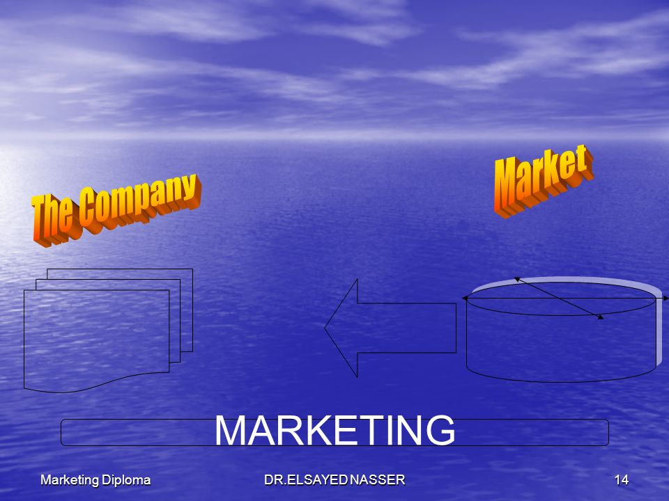 Market The Company MARKETING Marketing Diploma DR.ELSAYED NASSER