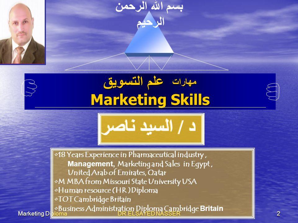 مهارات علم التسويق Marketing Skills