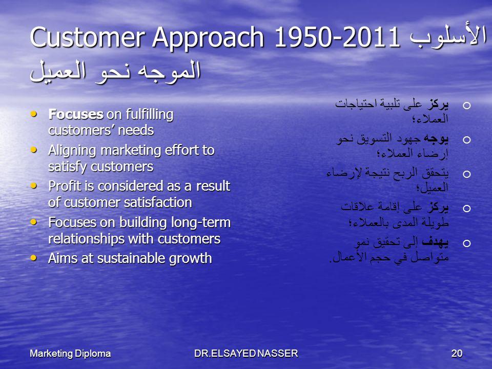 Customer Approach 1950-2011الأسلوب الموجه نحو العميل