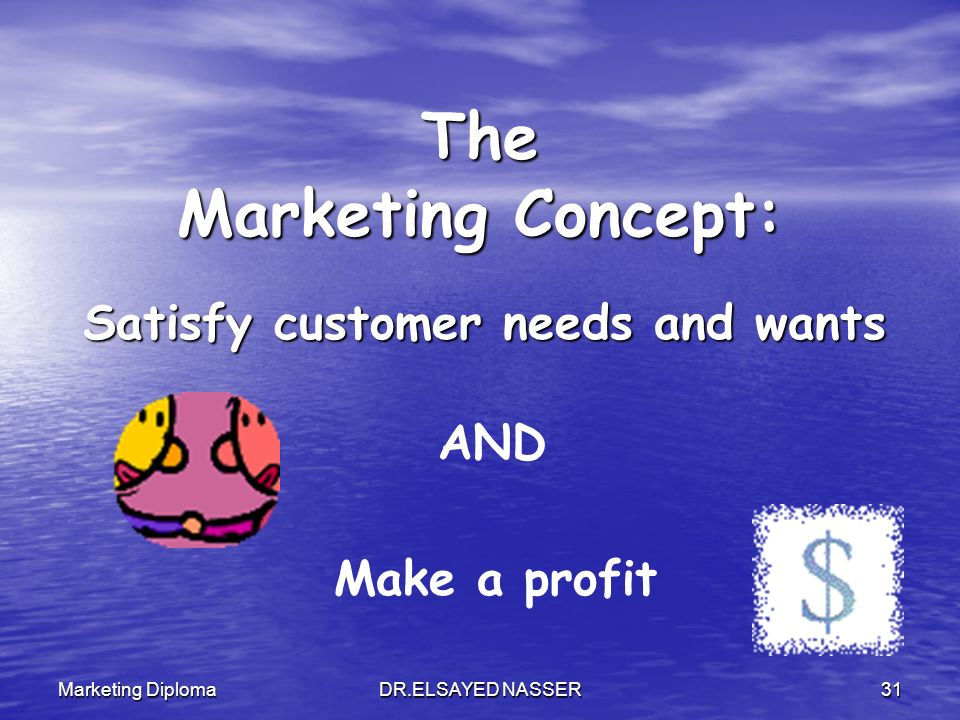 The Marketing Concept: