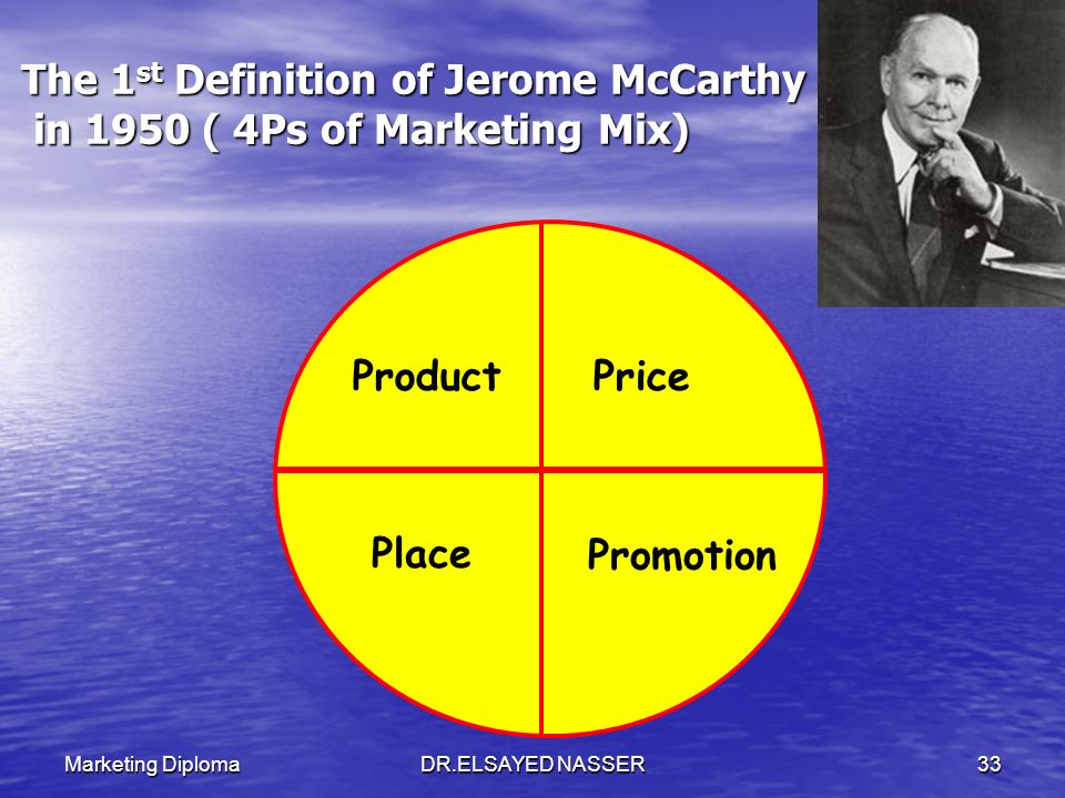 The 1st Definition of Jerome McCarthy in 1950 ( 4Ps of Marketing Mix)