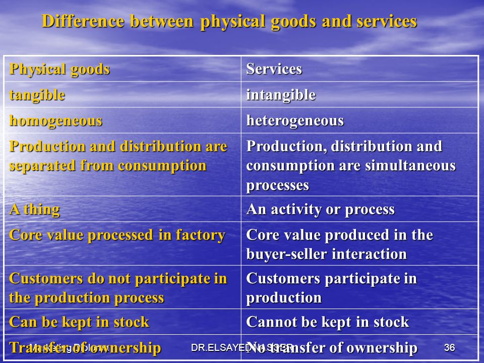 Difference between physical goods and services