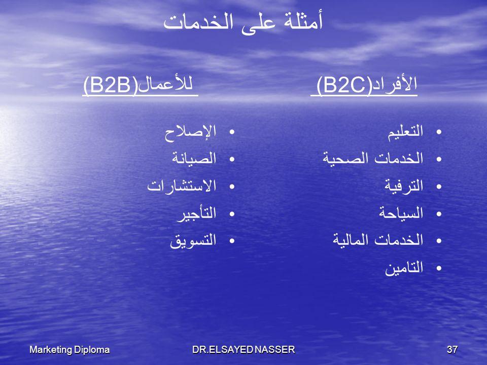 أمثلة على الخدمات للأعمال(B2B) الأفراد (B2C) الإصلاح الصيانة