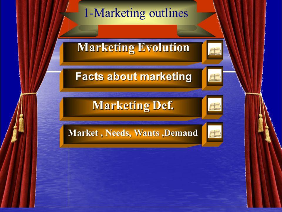 Market , Needs, Wants ,Demand