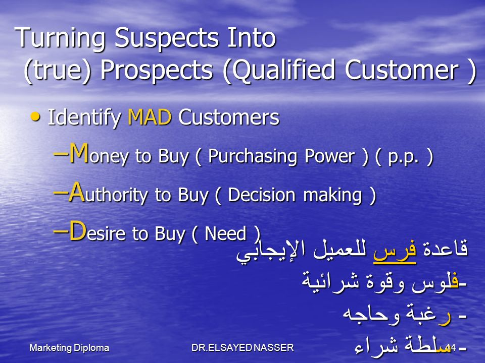 Turning Suspects Into (true) Prospects (Qualified Customer )