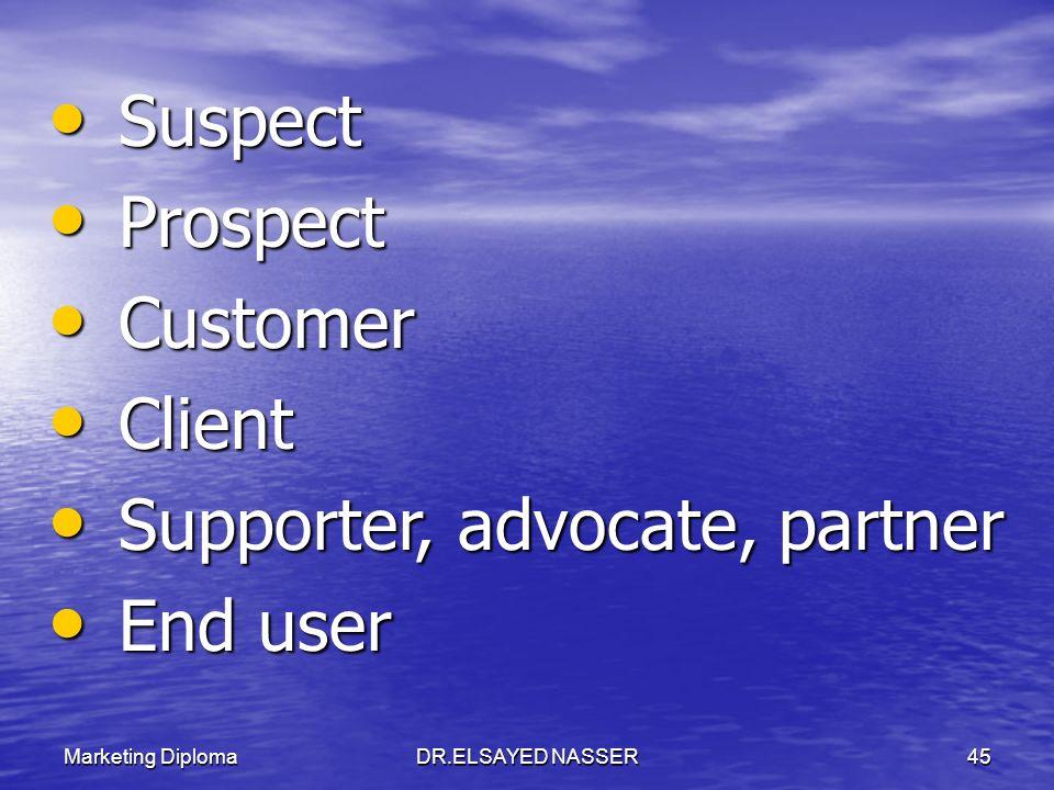 Supporter, advocate, partner End user